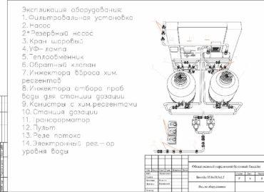проектирование бассейнов - водоподготовка